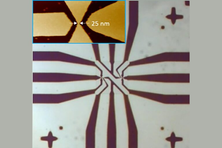 Numerous devices like biosensors, NEMS, quantum circuits or DFB lasers require precise nanostructures only in small areas of each device. It can be very cost effective to use direct write nanolithography instead of EUV or DUV to manufacture such parts of the nanodevices. The NanoFrazor Professional is a good candidate here, in particular if the unique NanoFrazor capabilities are advantageous for the device performance or if costs of ownership of electron beam lithography are discouraging. (Courtesy of IBM Research)