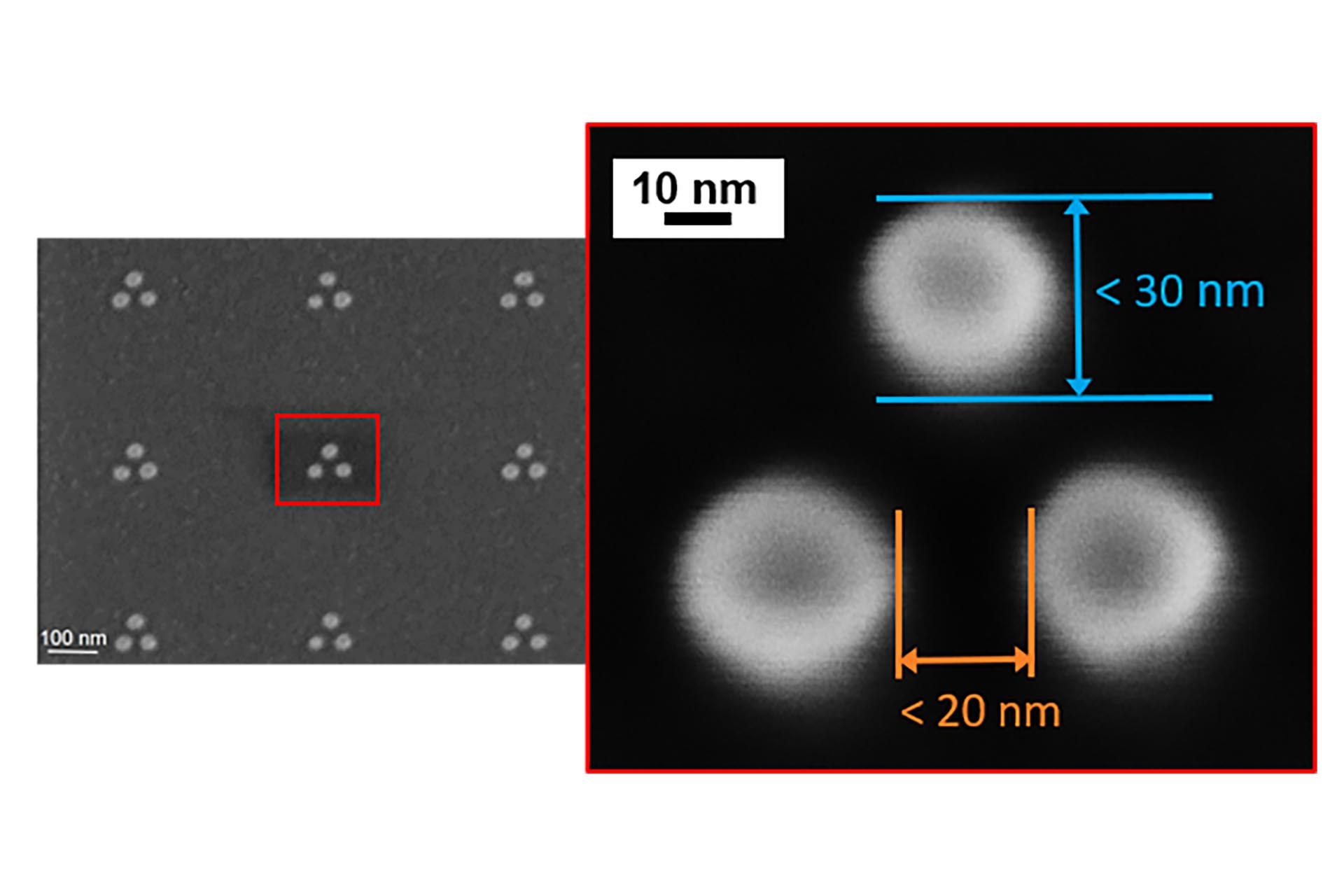 Densely packed gold pillars for plasmonic applications. The PPA resist all around the pillars was removed by the heated NanoFrazor tip. Ar ion beam etching was applied to transfer the pillars into a 20 nm Au film.