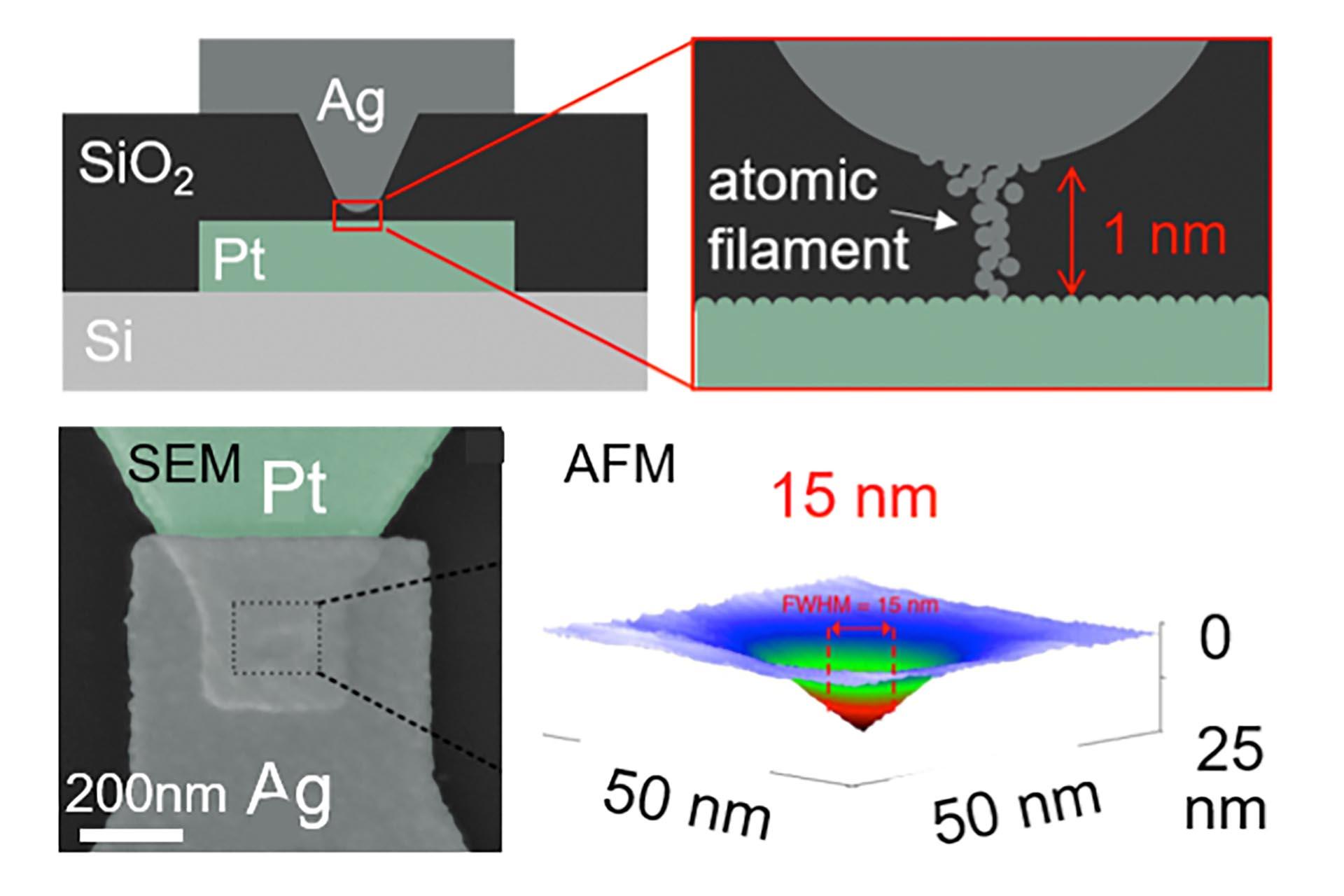Sharp vertical Ag electrodes