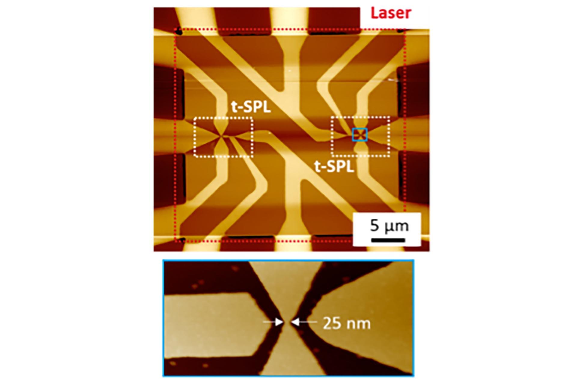 Accurate overlay between a nanowire and contacts