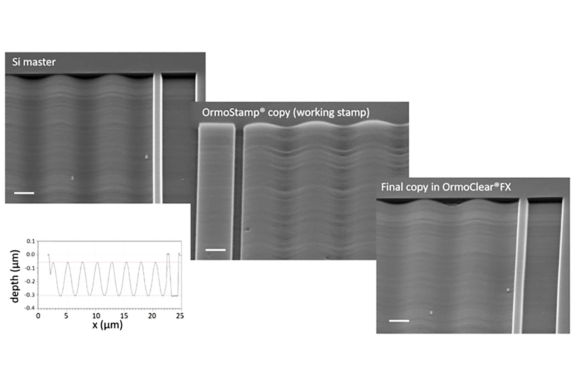 High-fidelity 3d replicas from NanoFrazor Patterns