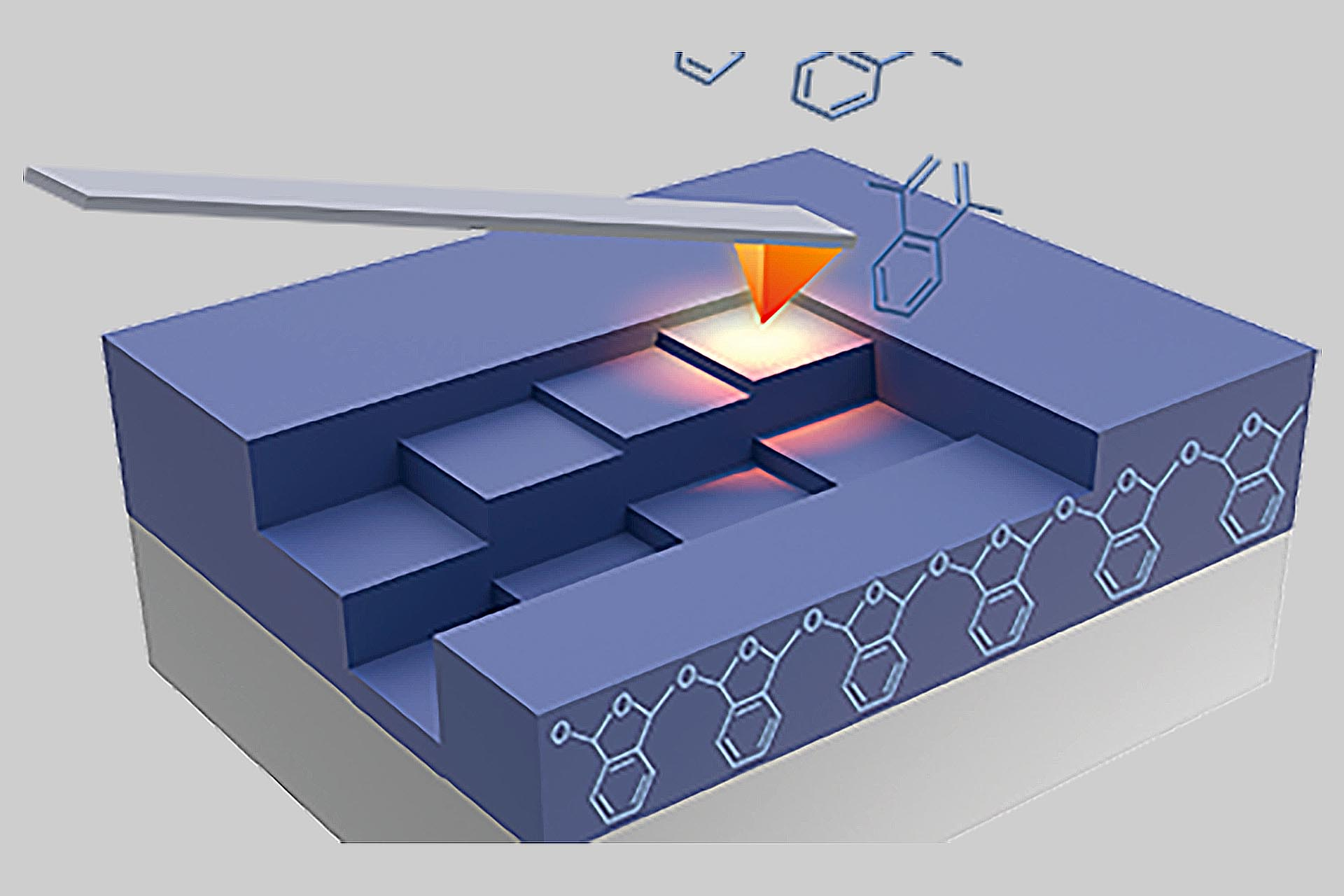 An ultra-sharp heatable probe tip is used for writing and simultaneous inspection of complex nanostructures. The heated tip can create complex, high-resolution nanostructures by local sublimation of resists. Standard pattern transfer methods like lift-off or etching can be applied.